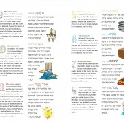 Living Lessons Chabad House Haggadah Sample Page